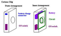 cortana_rough_diagram (thatdecade) Tags: cortana 405th