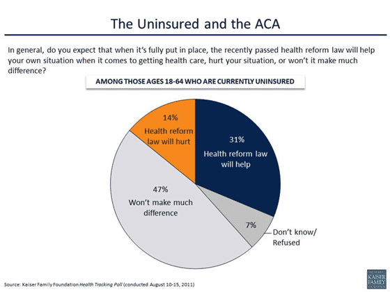 uninsured&ACA.jpg