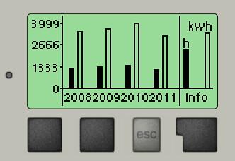 Solar panel performance 2010