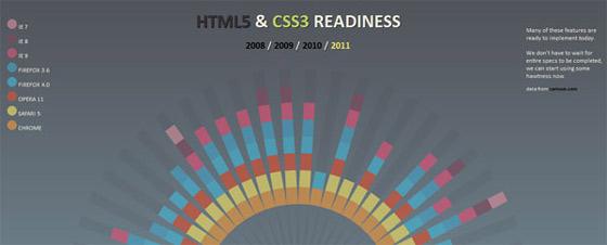páginas hechas en html5