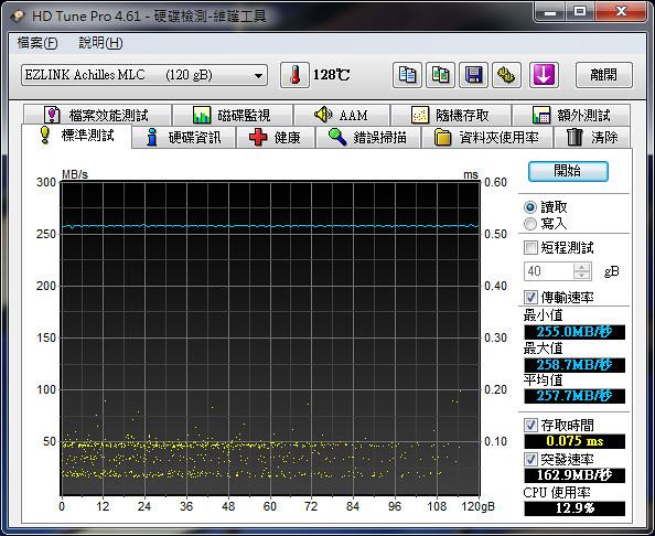 HD Tune Pro (2)