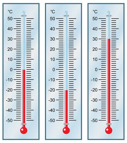 freezer thermometer