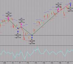 Kishore m forex trading strategies ninjatrader