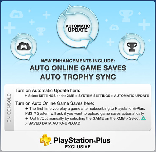 PlayStation Plus Auto Update