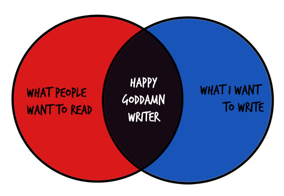 The Truth Of The Happy Goddamn Writer