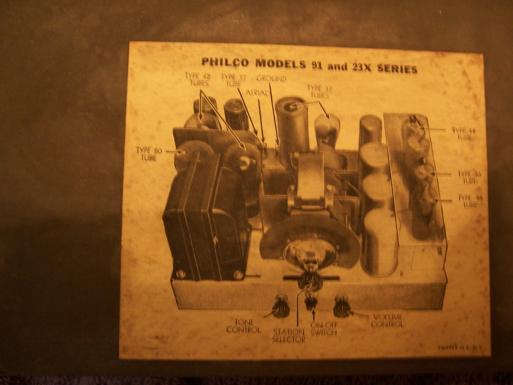 100 9448 Danny316p Tags 1932 Radio Am Philco 91x