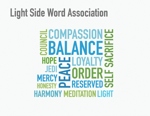 sw_infographic_light_side_wordcloud