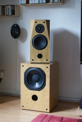 DIY Speakers - Bass extenders | What Hi-Fi?
