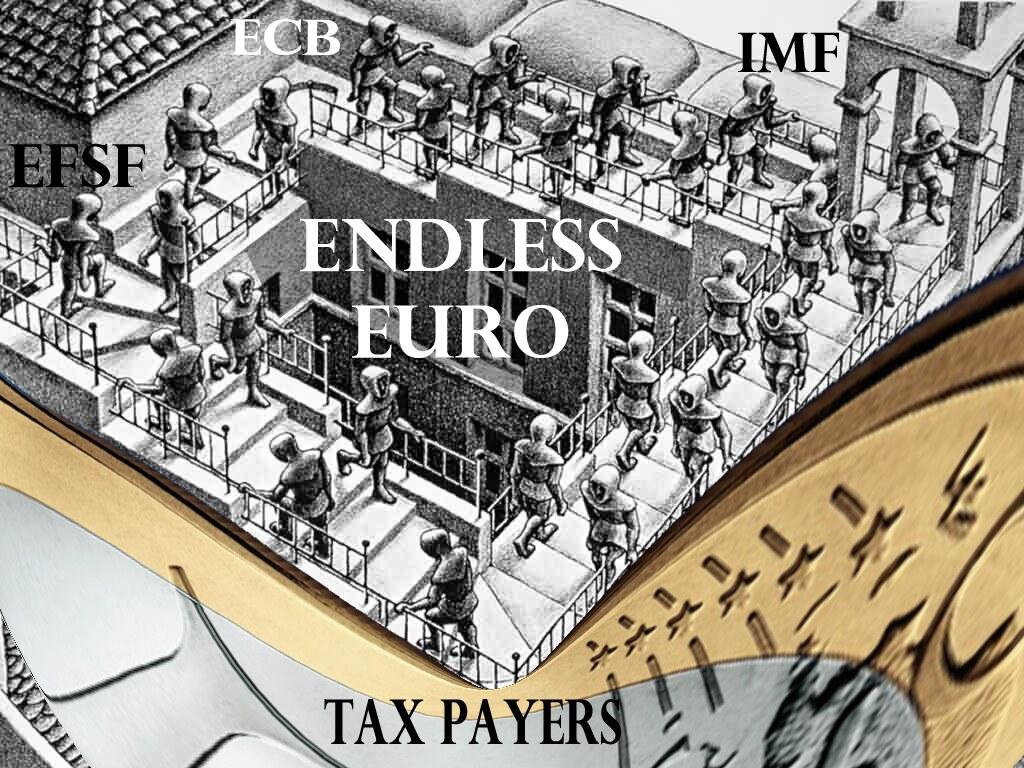 ENDLESS EURO