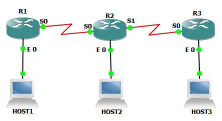 9. EIGRP REDISTRIBUTION WITH OSPF