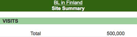 Medio millón de visitas al blog sobre Finlandia