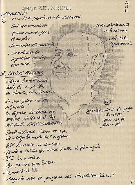 Alberto Pérez Rubalcaba