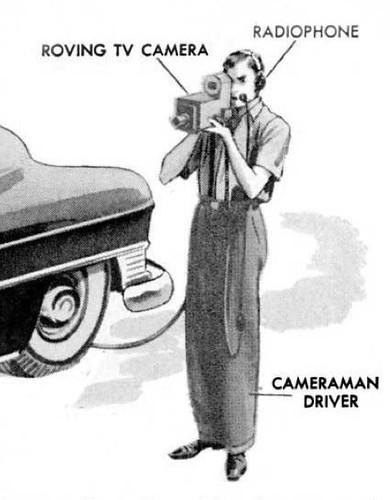 Cameraman Driver
