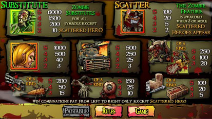 free Zone Of  Zombies slot payout