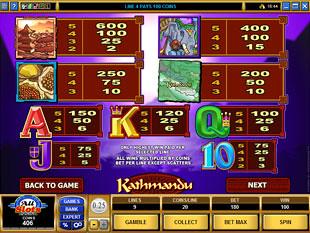 Kathmandu Bonus Game