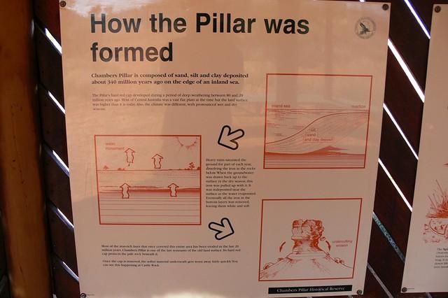 Chambers Pillar - Northern Territory, Australian Outback