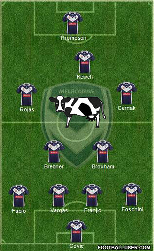 Melbourne Victory formation vs Melbourne Heart