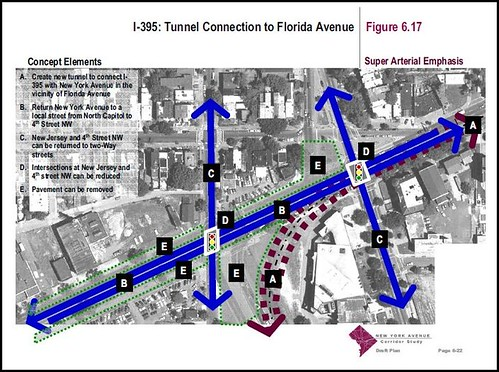 New York Avenue transportation plan, concept for I-395-New York Avenue tunnel