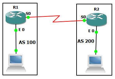 13. AUTHENTICATION IN BGP