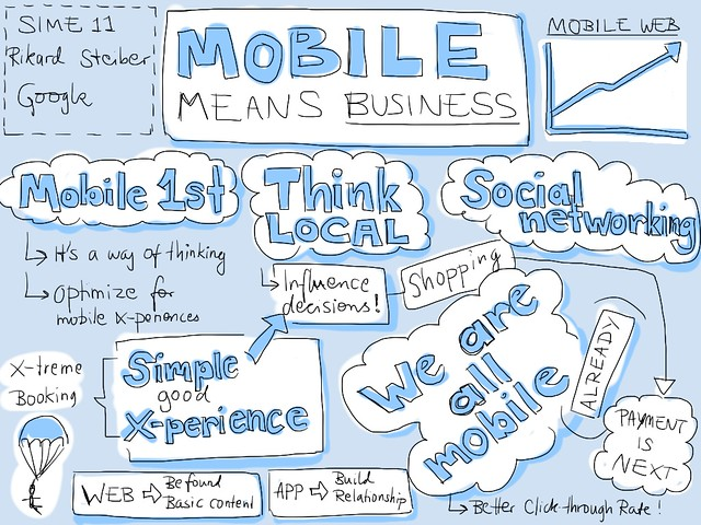 Mobile means business