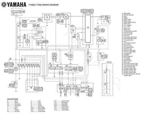 Flickriver most interesting photos tagged with kelistrikan on wiring diagram motor karisma AC Electric Motor Wiring Diagram Interior Wiring Diagram