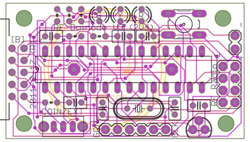 RF Duinode V3-laen