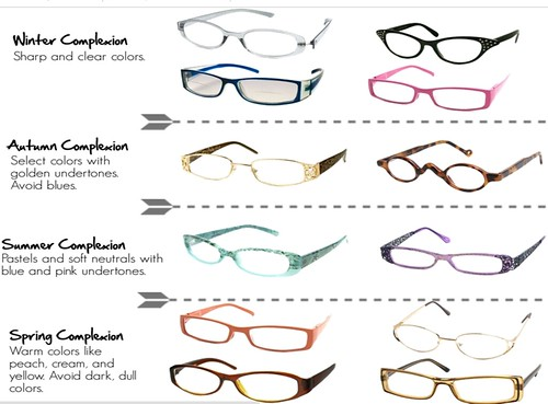 how to choose glasses complexion