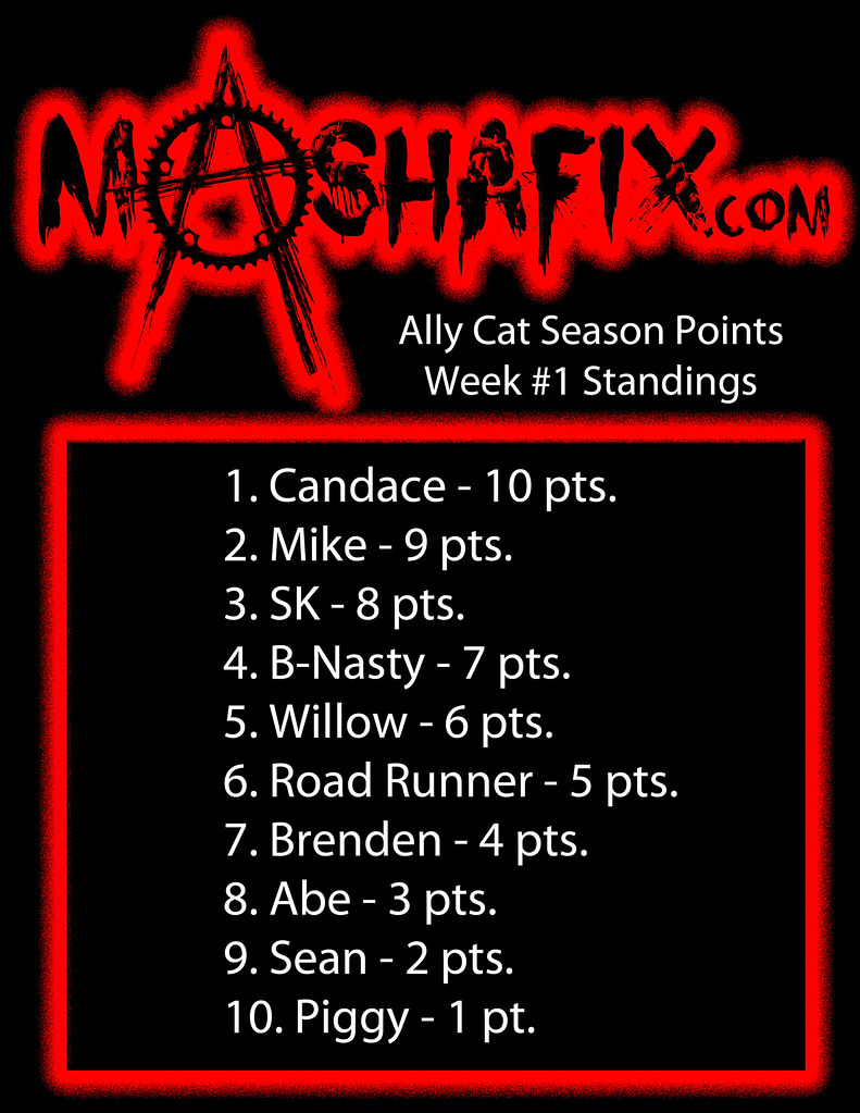 AllyCatWeek1Results