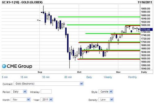gold1-17.11.11