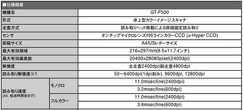 Specification of F500