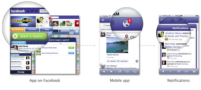 Facebook Mobile Social Apps