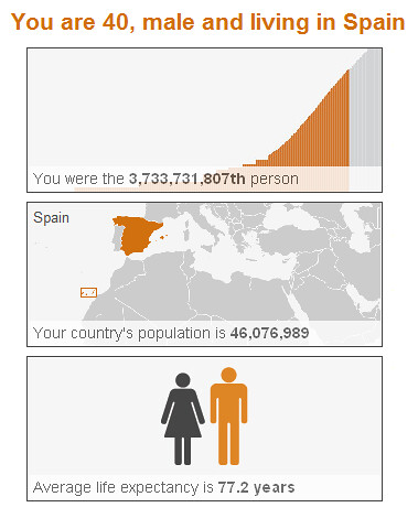 Calculadora población