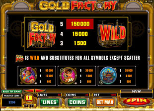 free Gold Factory slot mini symbol