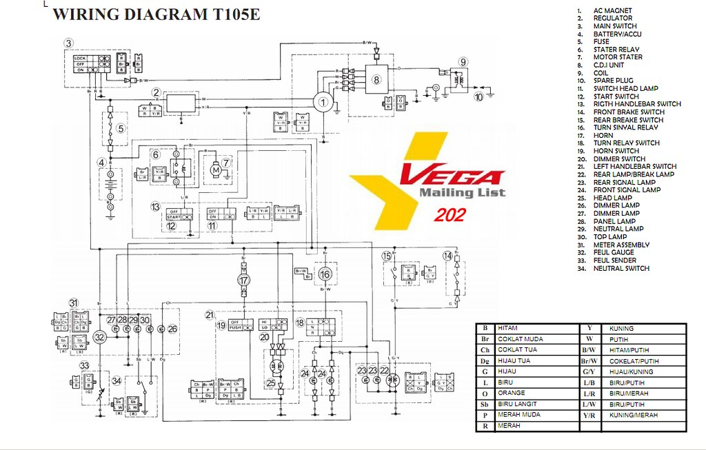 The worlds newest photos of diagram and kelistrikan flickr hive vega masih fahrur rozi tags diagram motor sepedah kelistrikan ccuart Choice Image
