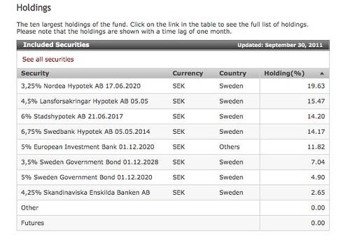 swedish-portfolio