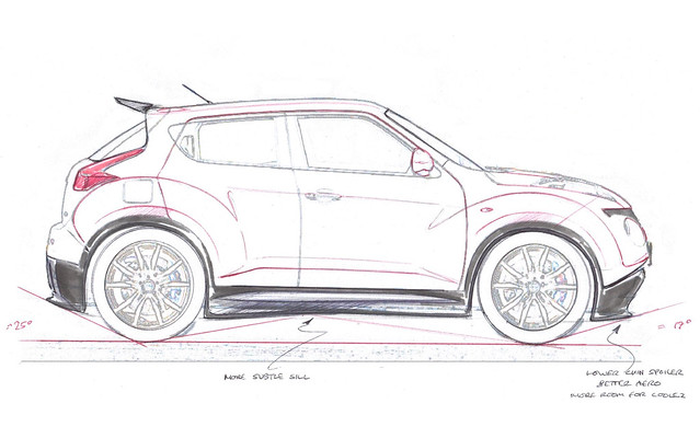 Nissan-Juke-R-profile-sketch