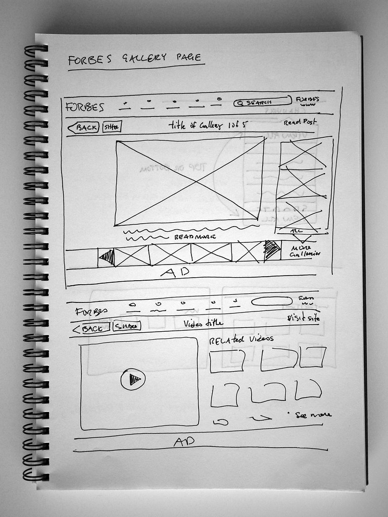 Sketches: Forbes Photos & Videos iPad App designed and developed by Gesture Theory