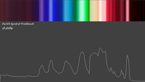 Boot up the Spectral Workbench software to see a spectrum