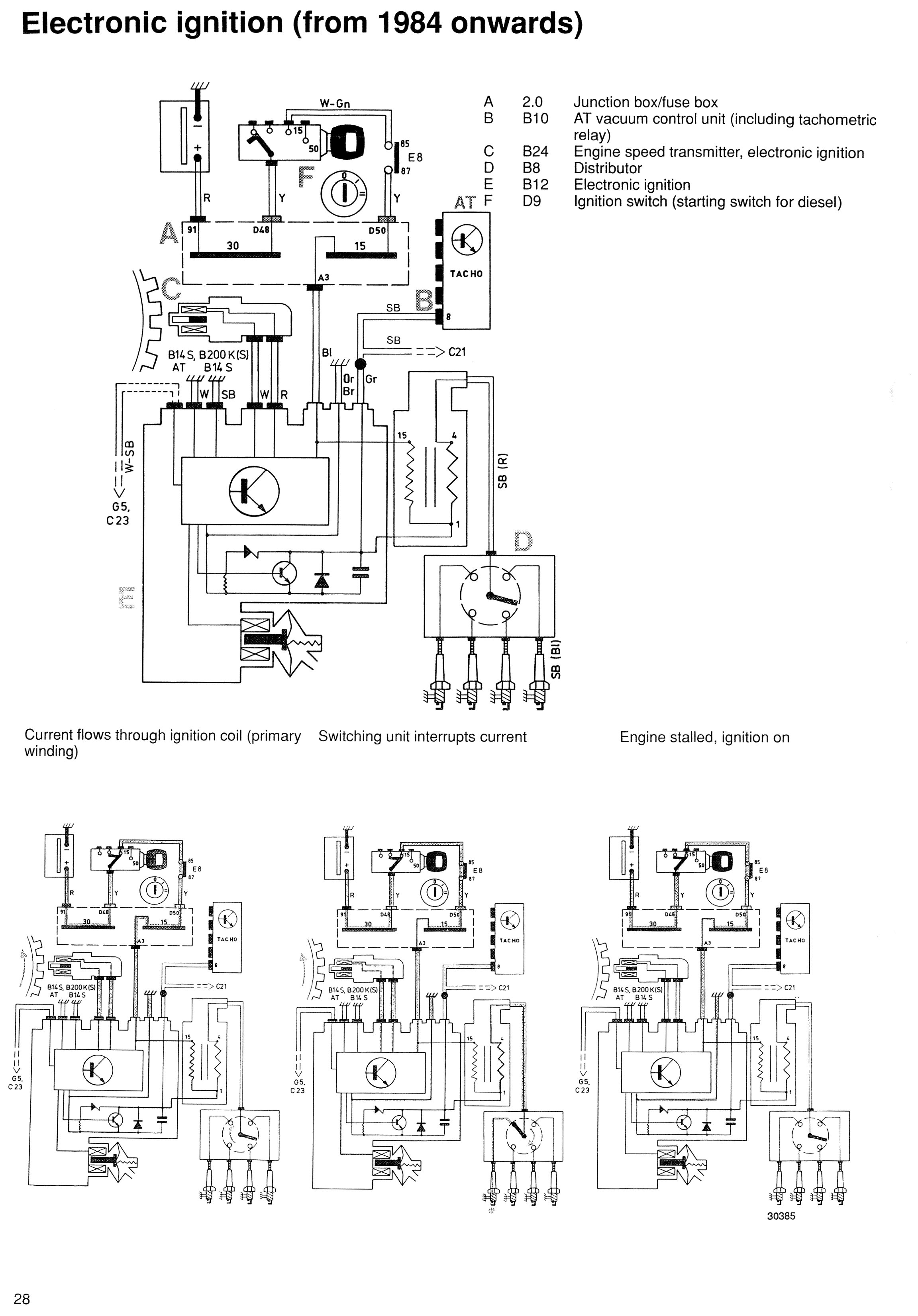 volvo mania bull view topic renix wiring are these wiring diagrams any good to you