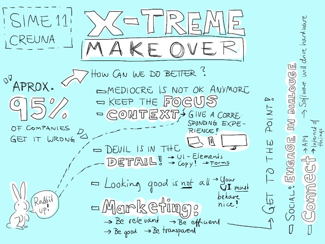 Extreme Makeover - why your website is ugly and inefficient