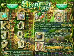 Shamrock Isle Slots Payout