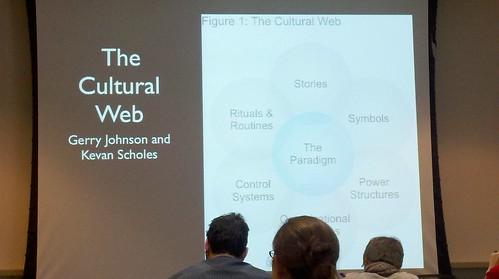 Cultural web slide