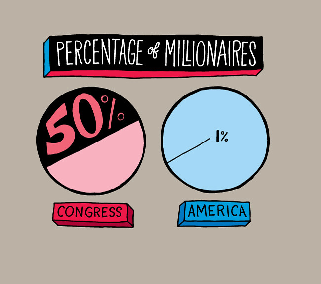20111020 Millionaires