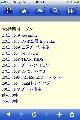 天満屋ハピータウンカップ2011 第20回サイクル耐久レース #2