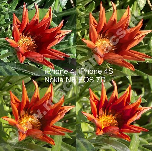 Vergleich iPhone4, 4S, Nokia N8 sowie EOS 7D