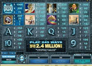 Thunderstruck 2 Slots Payout