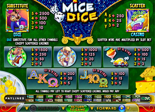 free Mice Dice slot mini symbol