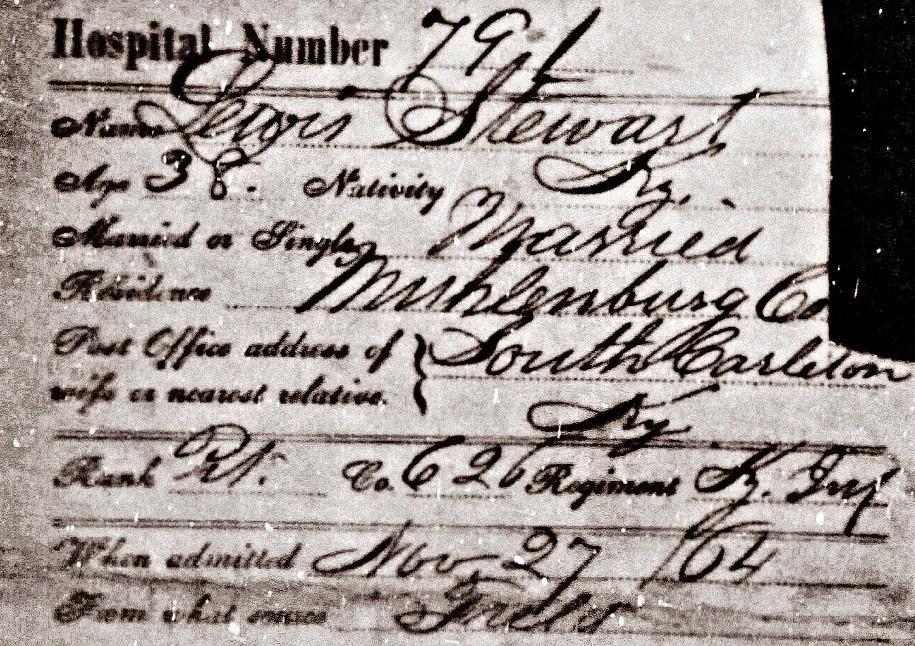Lewis Stewart Civil War Hospital Information