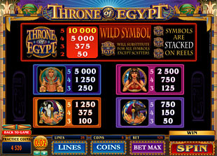 free Throne of Egypt slot payout