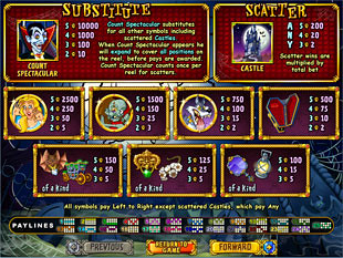free Count Spectacular slot game symbols